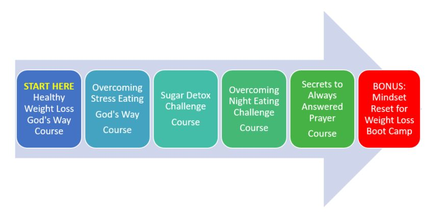 Course Roadmap 12162019